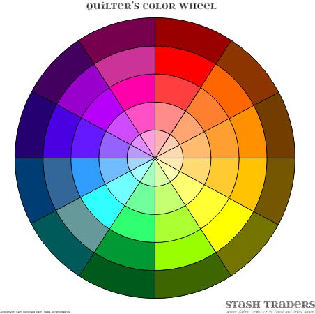 quilters color wheel